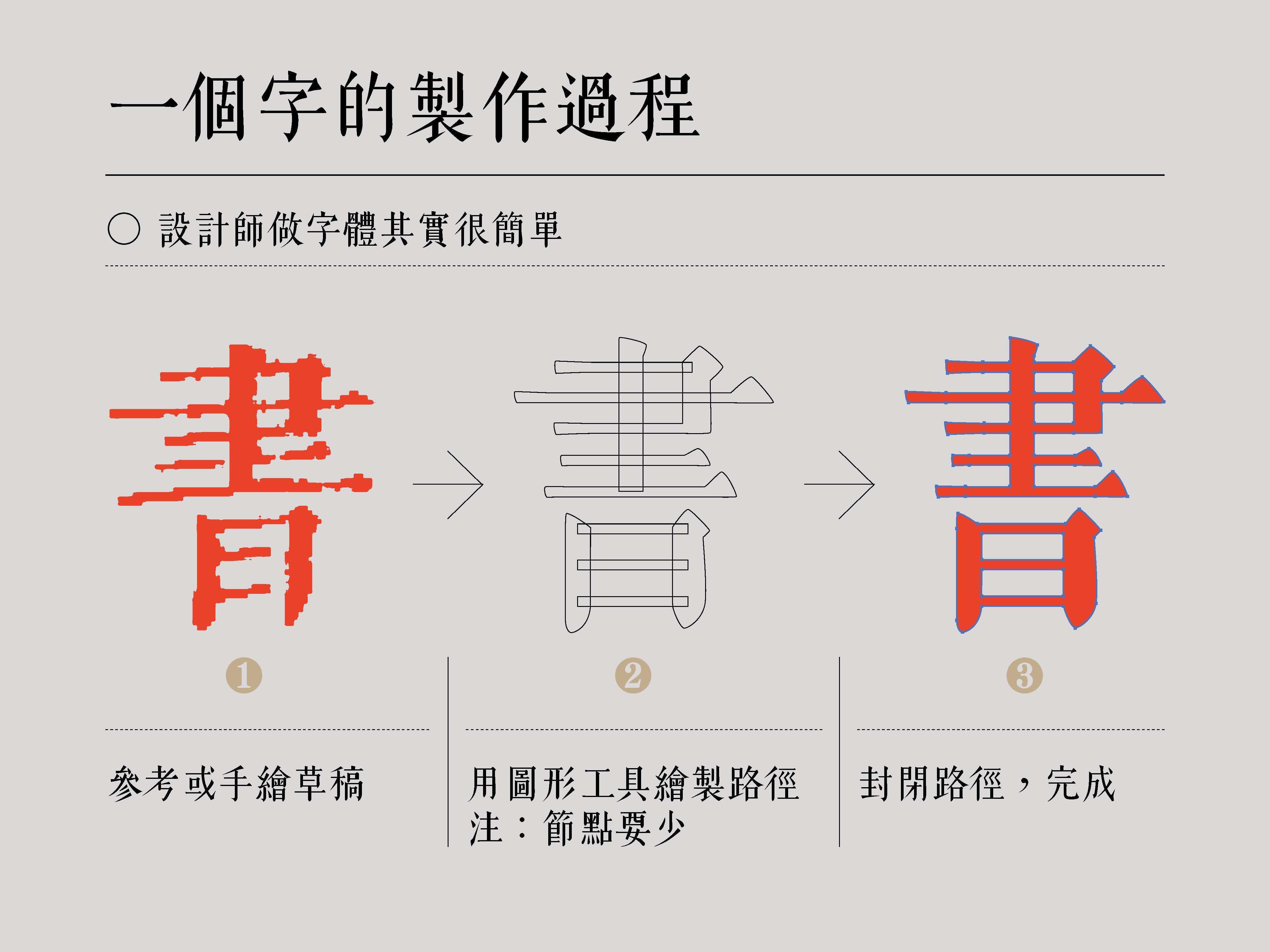 上海国际字界主题沙龙演讲 应永会 现场PPT展示