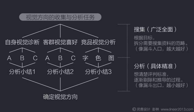 电路 电路图 电子 原理图 640_372